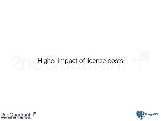 Higher impact of license costs