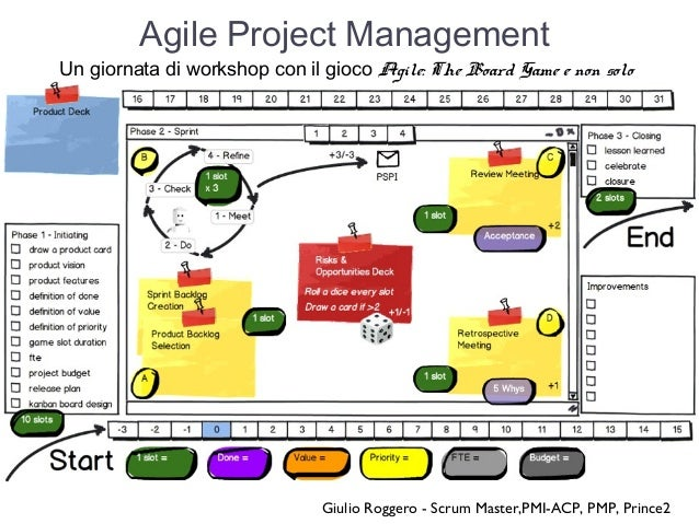 Agile project management   1 giornata - board game - v2