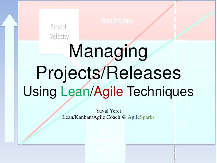 Managing Projects/Releases<br />Using Lean/Agile Techniques<br />Yuval Yeret<br />Lean/Kanban/Agile Coach @ AgileSparks<br />