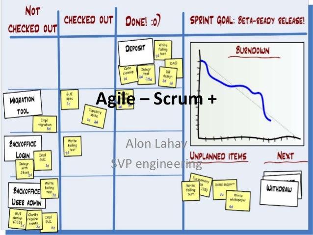 Agile – Scrum +   Alon Lahav SVP engineering