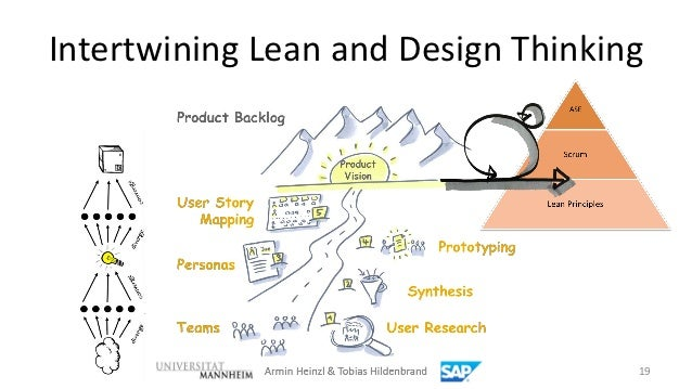 lean software development cycle time