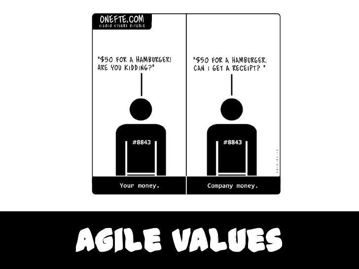 Agile Values<br />