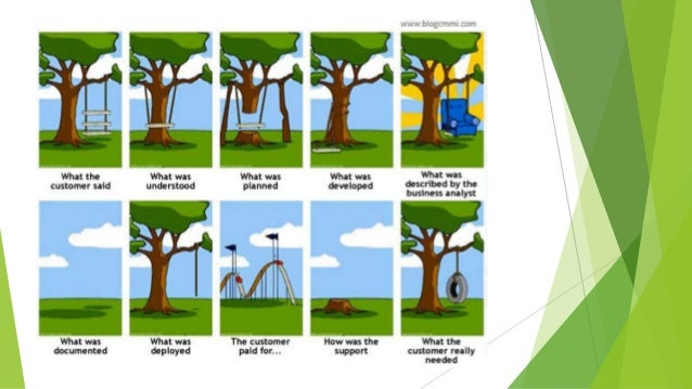 Agile vs waterfall methodology for Why agile is better than waterfall