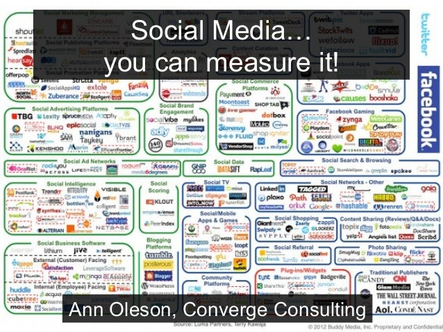Social Media…   you can measure it!Ann Oleson, Converge Consulting