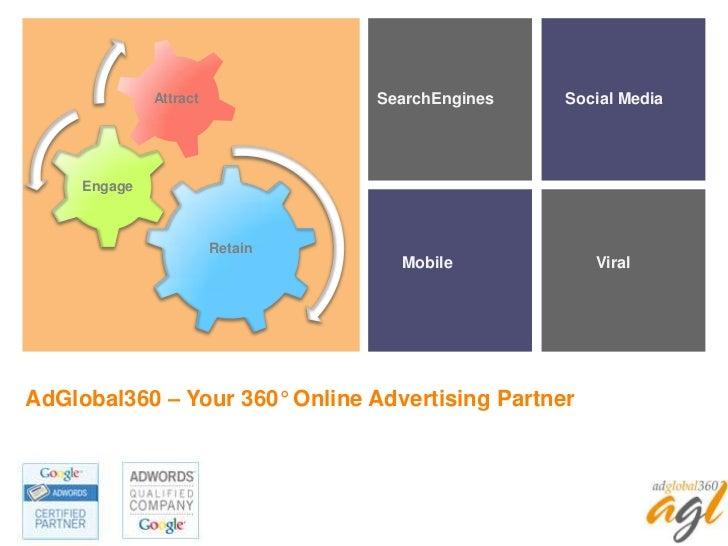 SearchEngines<br />Social Media<br />Viral<br />Mobile<br />AdGlobal360 – Your 360° Online Advertising Partner<br />
