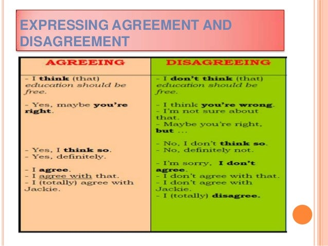 agree and disagree exsample dialogue The use of compromise is a common solution to resolving disagreements in negotiation and agree to disagree the art of dialogue in conflict.