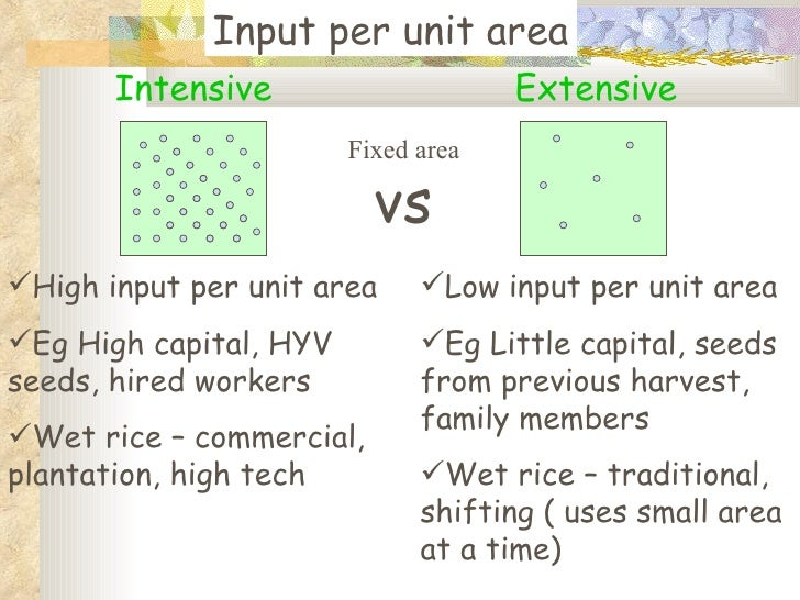 intensive and extensive agriculture pdf