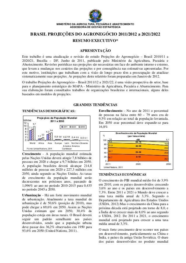 MINISTÉRIO DA AGRICULTURA, PECUÁRIA E ABASTECIMENTO                                             ASSESSORIA DE GESTÃO ESTRA...