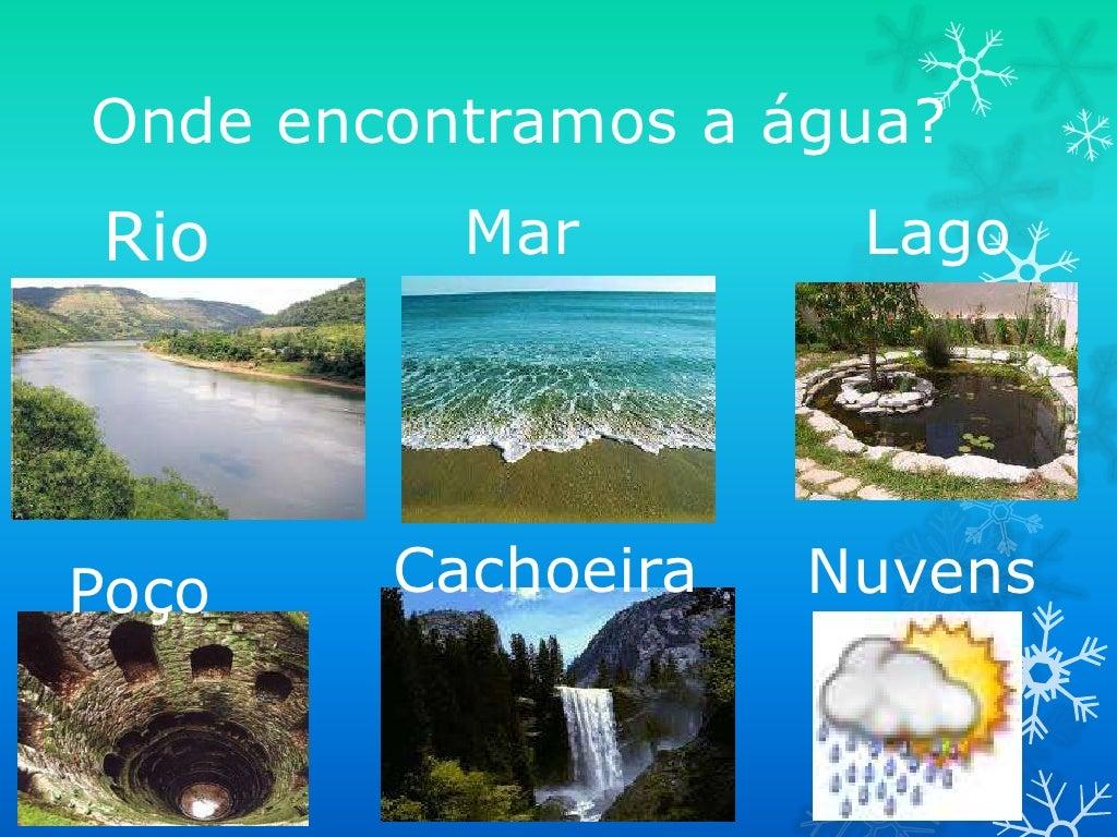 Onde encontramos a água?Rio       Mar        LagoPoço    Cachoeira   Nuvens