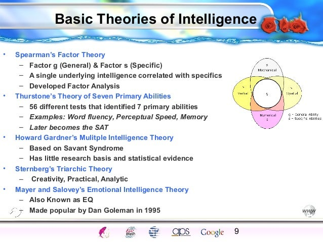 Two-factor theory of intelligence