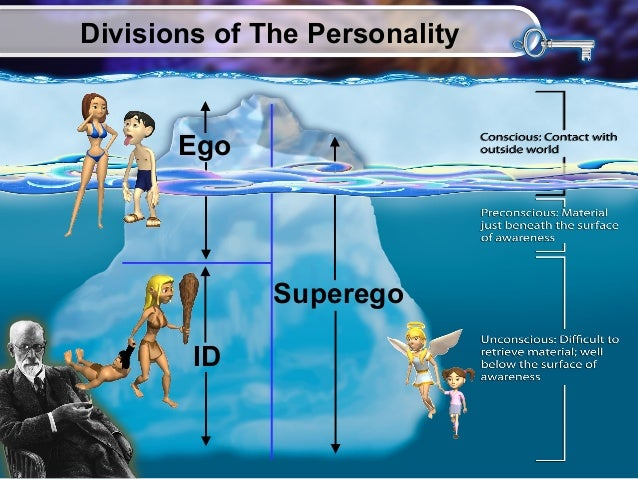 freuds theory of id ego superego Sigmund freud believed that our mind always have conflicts with itself anxiety and unhappiness is the main symptoms for this situation bertha pappenhein alias anna o case is one of the.
