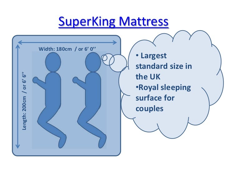 how to understand mattress sizes