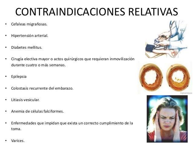 radiometric dating images