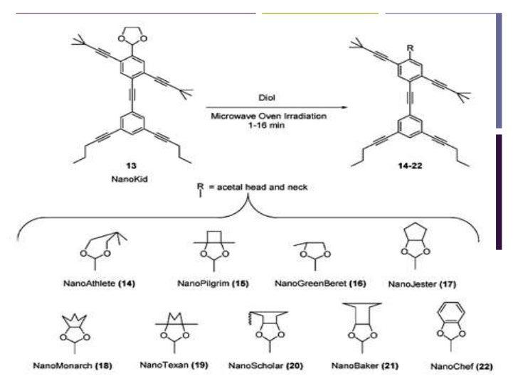 +    AHL Organic Chemistry    Syllabus