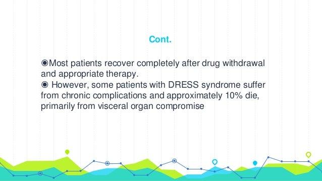zovirax no prescription