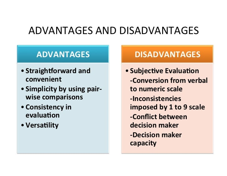 advantages and disadvantages to using computer technology in decision making With the advent of networked computers and internet technology, computer-based instruction has been widely used in language classrooms throughout the united states the advantages of using technology in second language education analyzing advantages and disadvantages.