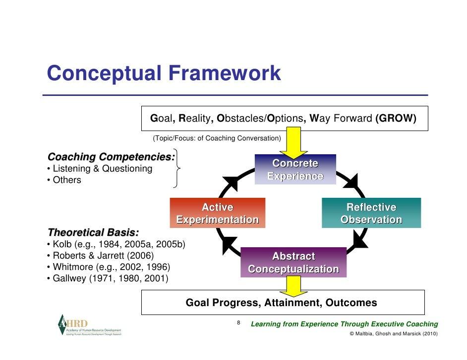 2010 Conceptual Framework Conceptual Framework Goal
