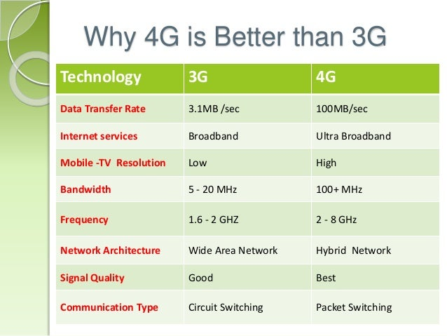 4g presentation for Architecture 2g 3g 4g