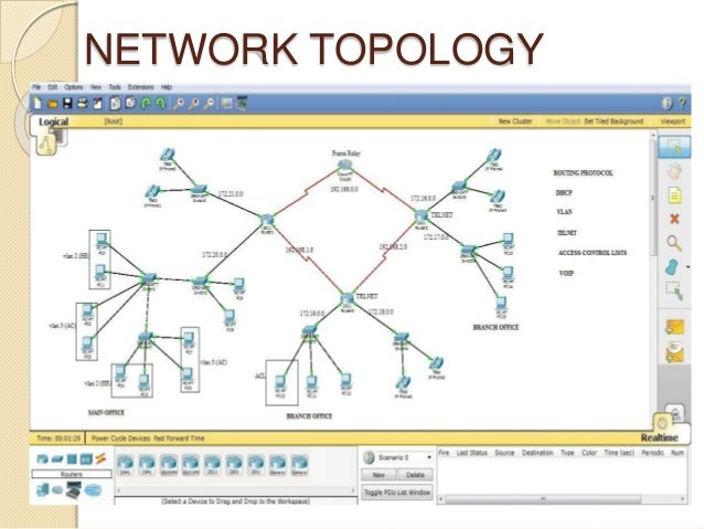 Designing Wireless Network With Packet Tracer Pdf