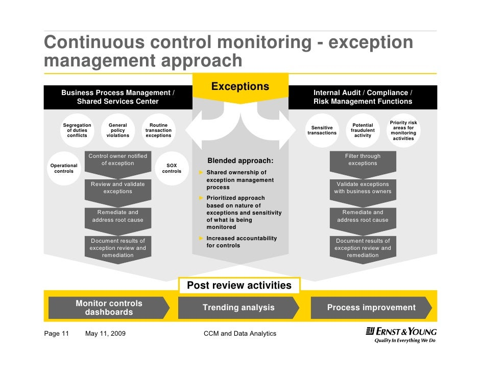 knowledge management case study knowledge management at ernst & young