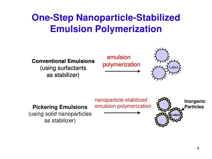 particles in stabilizing food emulsions essay Starch particles for food based pickering emulsions are a new source of particles for stabilizing emulsions was mixed with 15 ml essay.