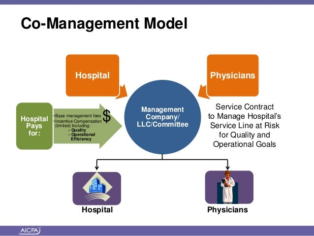 analysis of initiatives of healthcare reform Quality in healthcare case  of how quality can make a difference in the delivery of healthcare  that would be appropriate for control chart analysis.