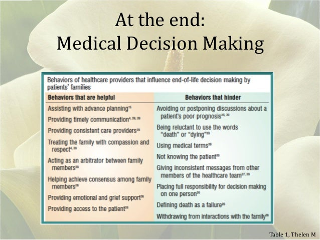 clinical decision making and end of Is based on your acceptance of the bura end user licence agreement (eula) a review of clinical decision-making: models and current research banning, m (2007) a .