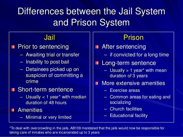 difference between jails and prisons A jail is a facility usually run by a local government, which includes sentenced or arrested inmates awaiting trial in contrast, a prison is operated by a federal or state government, and houses inmates sentenced for long-term imprisonment get to know the differences between these two terms, often used.