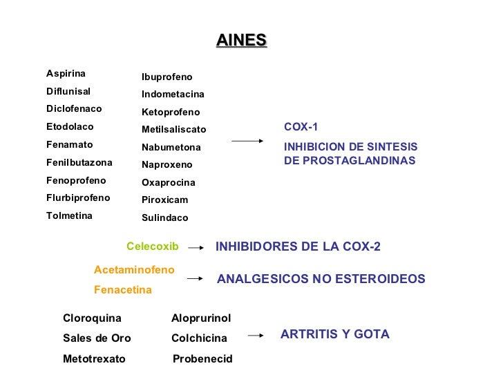 antiinflamatorios no esteroideos aines ppt