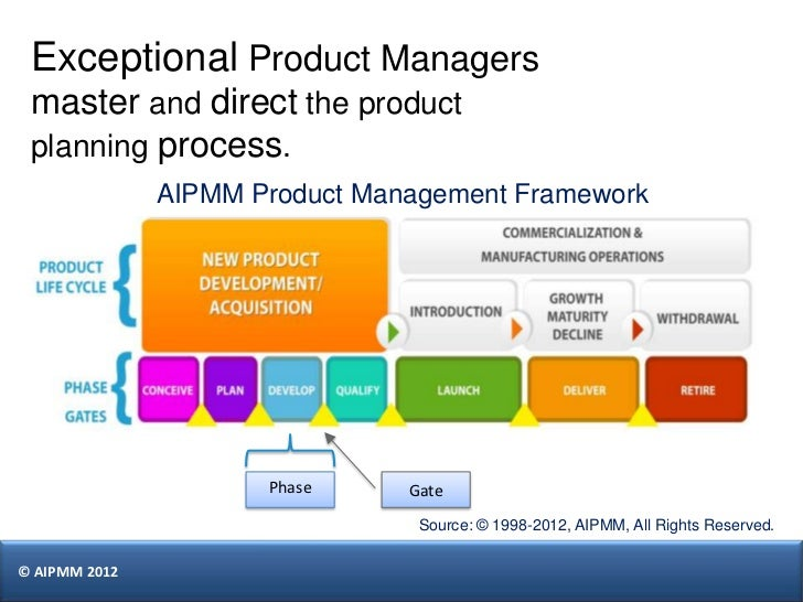 AIPMM Product Management Framework