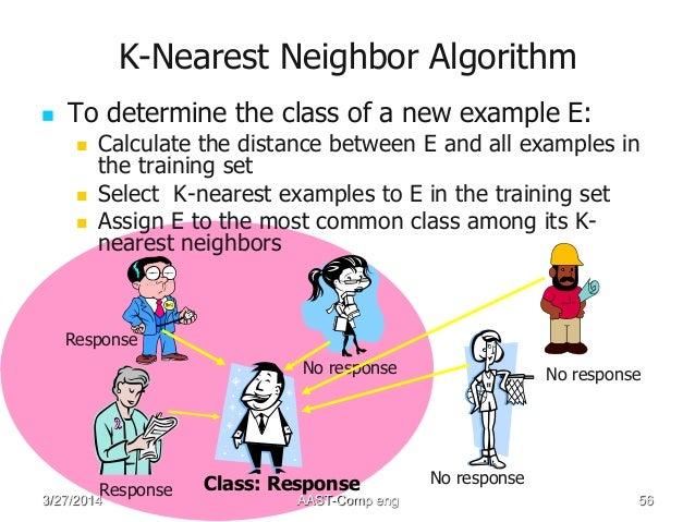 K nearest neighbor code matlab