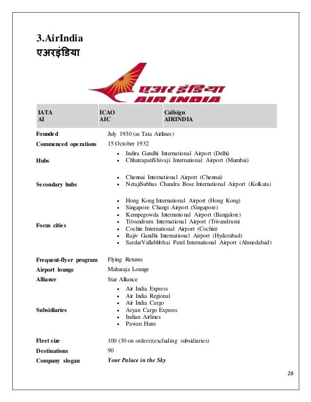 Aviation Industry analysis