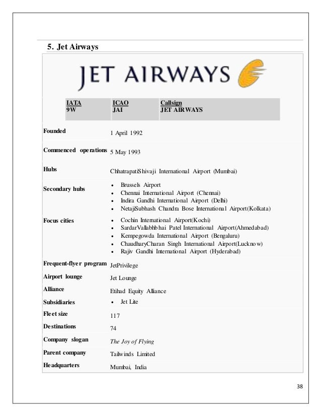 jet airways swot analysis Jet airways (india) ltd - five forces analysis add your input to jet-airways-india-ltd's five forces template analysis swot analysis.