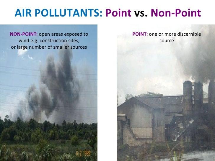 Natural Pollution Vs Man Made Pollution