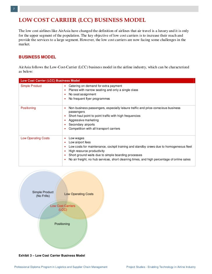 strategy management report on airasia We will write a cheap essay sample on air asia case study the case study will also discuss the culture and management style of airasia strategy by airasia.