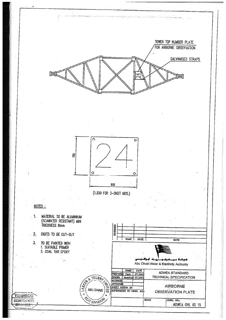 Airbirne observation plate