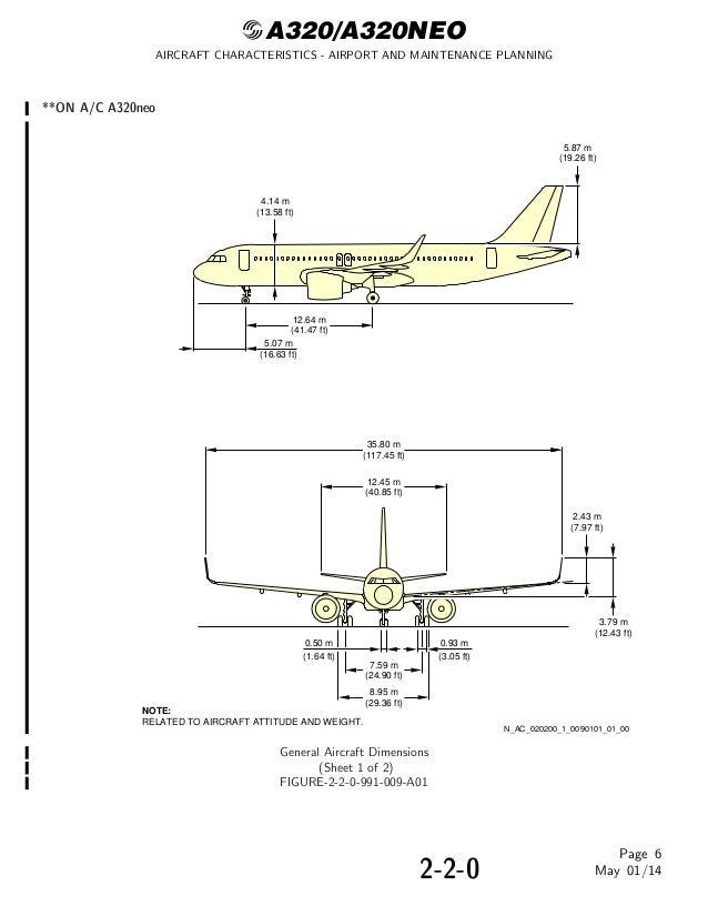 Aircraft Characteristics Airport And Maintenance Planning