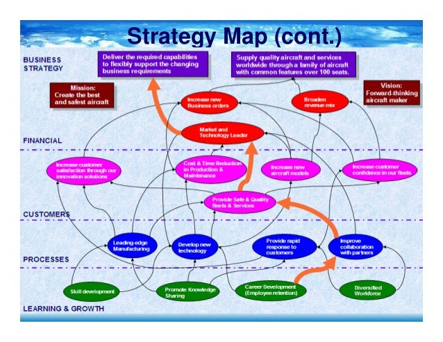 harley davidson balanced scorecard business perspective What that means is that in every part of the business, harley-davidson is focusing more on who may not be ready from a skills perspective (potential new customers) and to understand what we need to do and why now the world is looking for the scorecard and we have to.