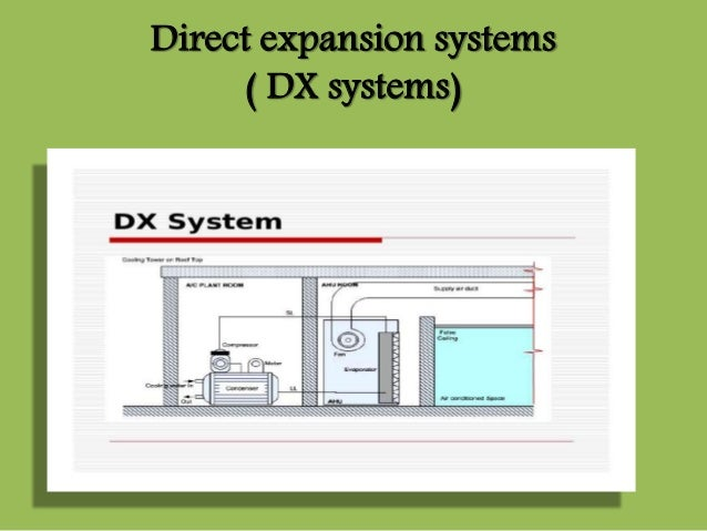 Dx A C Systems : Air conditioning hvac systems