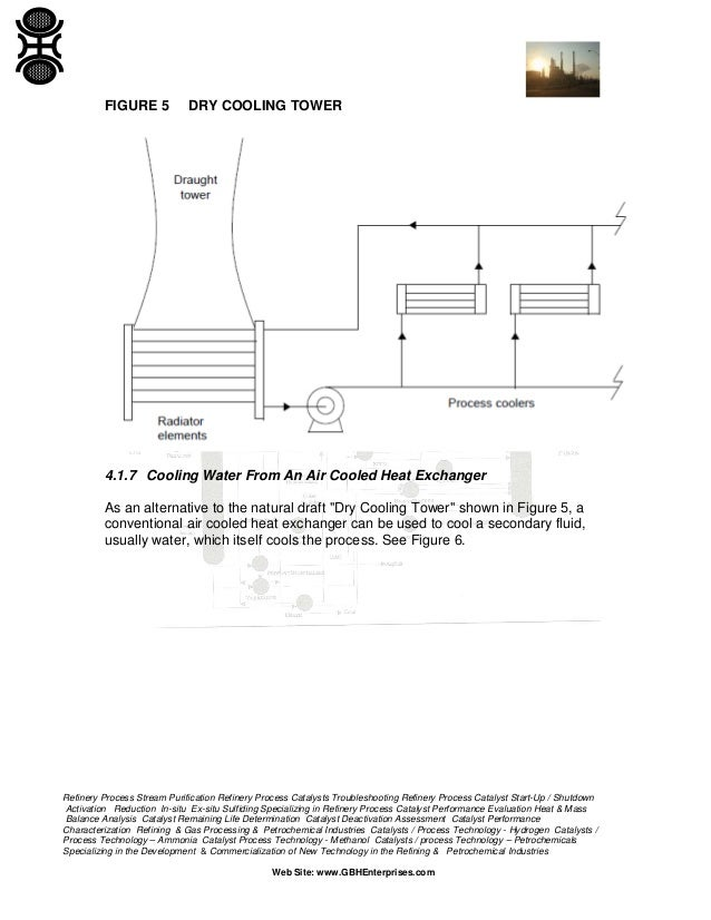 air cooled heat exchanger pdf