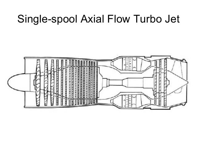twin engine turboprop aircraft