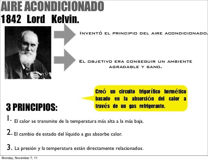 AIRE ACONDICIONADO1842 Lord Kelvin.                                      Inventó el principio del aire acondicionado.   ...