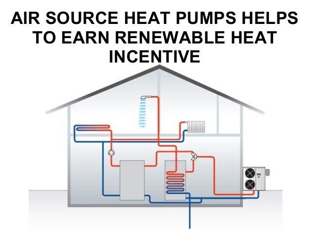 AIR SOURCE HEAT PUMPS HELPS TO EARN RENEWABLE HEAT INCENTIVE