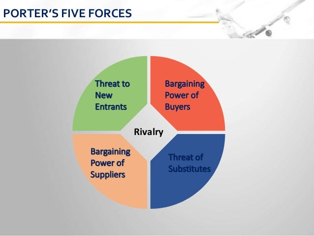 pest analysis of us airline industry Pest a pest analysis is an analysis of the external macro-environment that affects all firms given below are a few of the political factors with respect to the airline industry: us cement industry analysis saudi arabia education forecast to 2013.