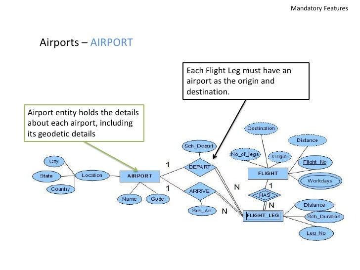 airline reservation system db design