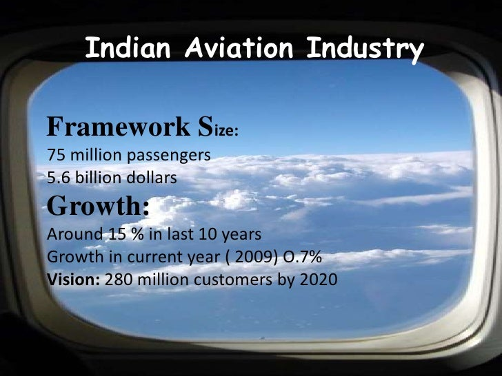 competition in airline industry