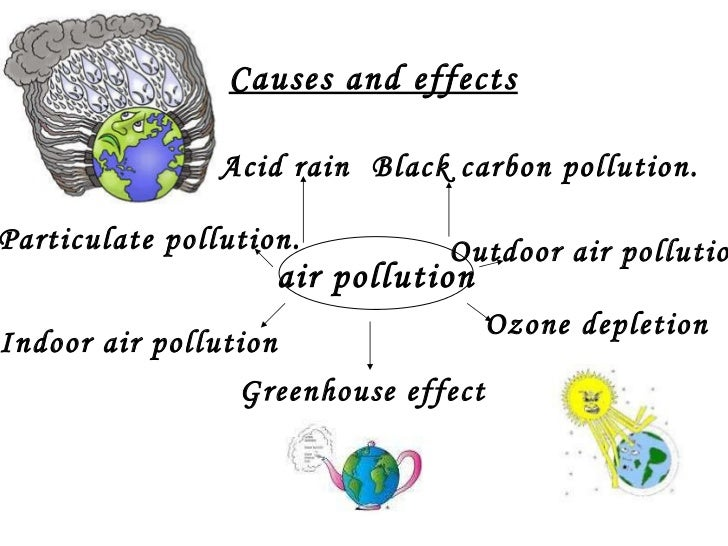 the causes and effects of pollution Full answer air pollution may result in negative effects such as global warming, respiratory and heart complications, acid rain, destruction of the ozone layer and destruction of natural habitats.