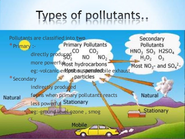 "water pollution essay in simple english Class-9 » english write an essay on topic pollution about 500 words 87 ""what is pollution water pollution:."