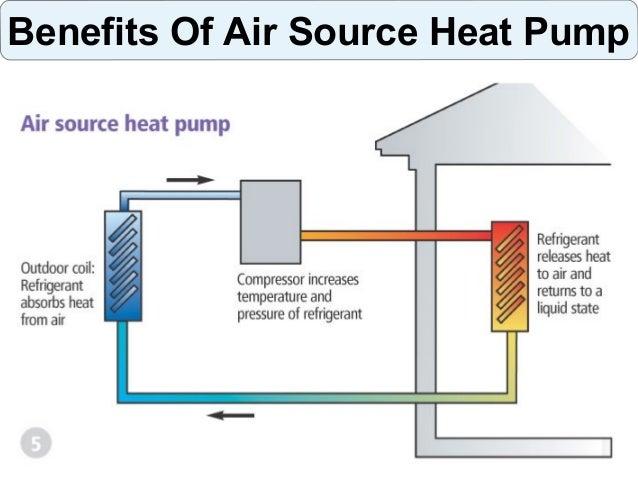 Benefits Of Air Source Heat Pump