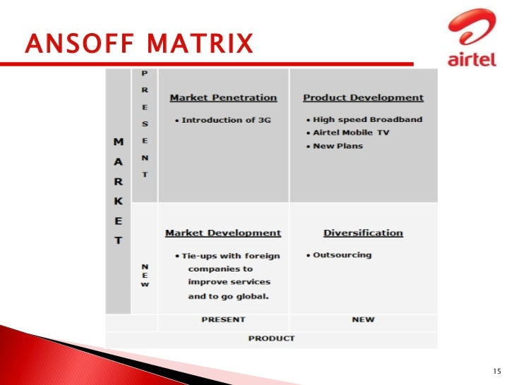 ansoff matrix analysis of easyjet Here we present the ansoff matrix analysis or ansoff strategy for the mc'donald's corporation  this ansoff matrix mcdonald's article was written a few years back.